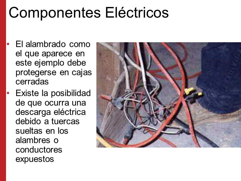 Cables de Extensión Eléctricos El aislamiento principal está cortado Si el aislamiento también estuviera cortado en los conductores, con los alambres al descubierto, alguien podría tocarlos La causa del deterioro se debe al estirarse o pillarse continuamente