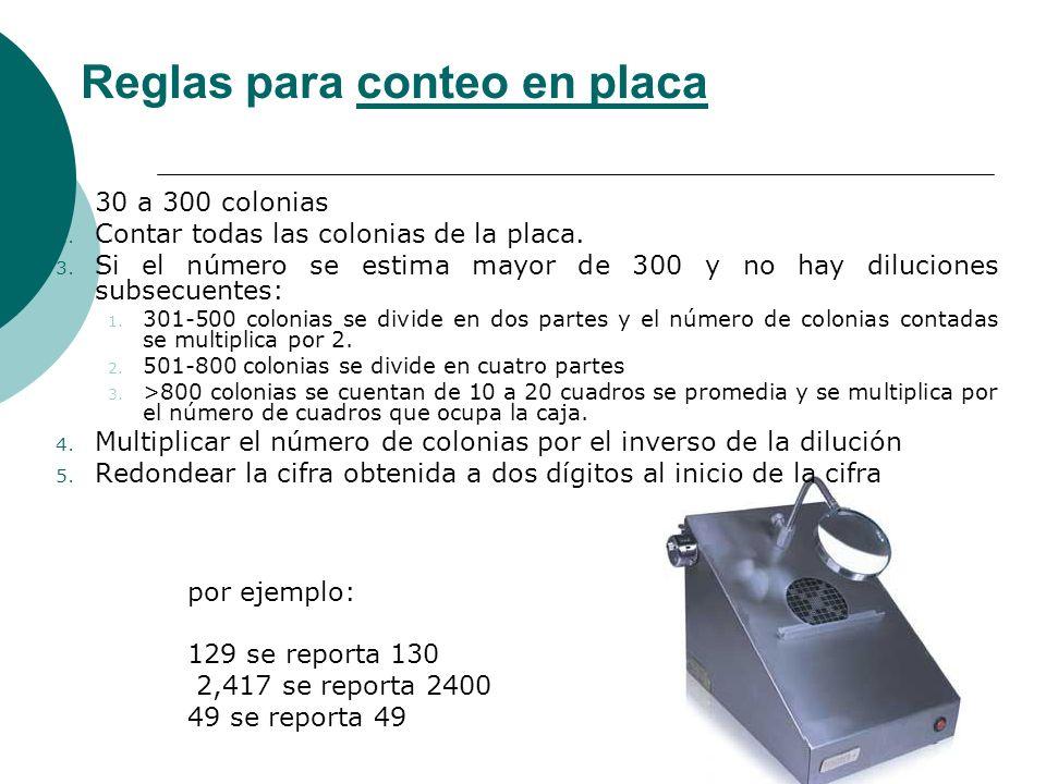 Reglas para conteo en placaconteo en placa 1.30 a 300 colonias 2.