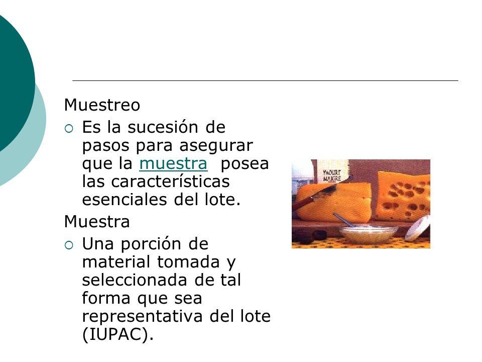 Muestreo Es la sucesión de pasos para asegurar que la muestra posea las características esenciales del lote.muestra Muestra Una porción de material tomada y seleccionada de tal forma que sea representativa del lote (IUPAC).