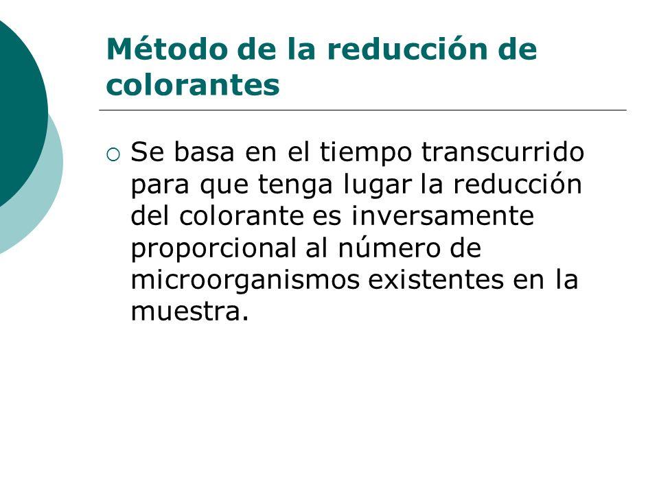 Se basa en el tiempo transcurrido para que tenga lugar la reducción del colorante es inversamente proporcional al número de microorganismos existentes en la muestra.
