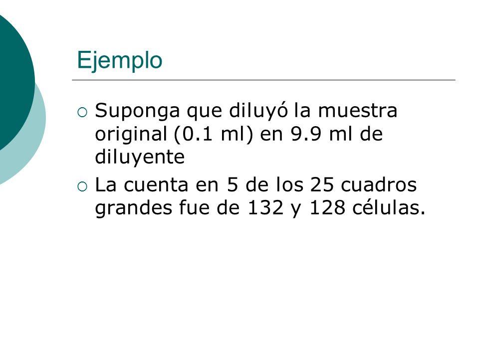 Ejemplo Suponga que diluyó la muestra original (0.1 ml) en 9.9 ml de diluyente La cuenta en 5 de los 25 cuadros grandes fue de 132 y 128 células.