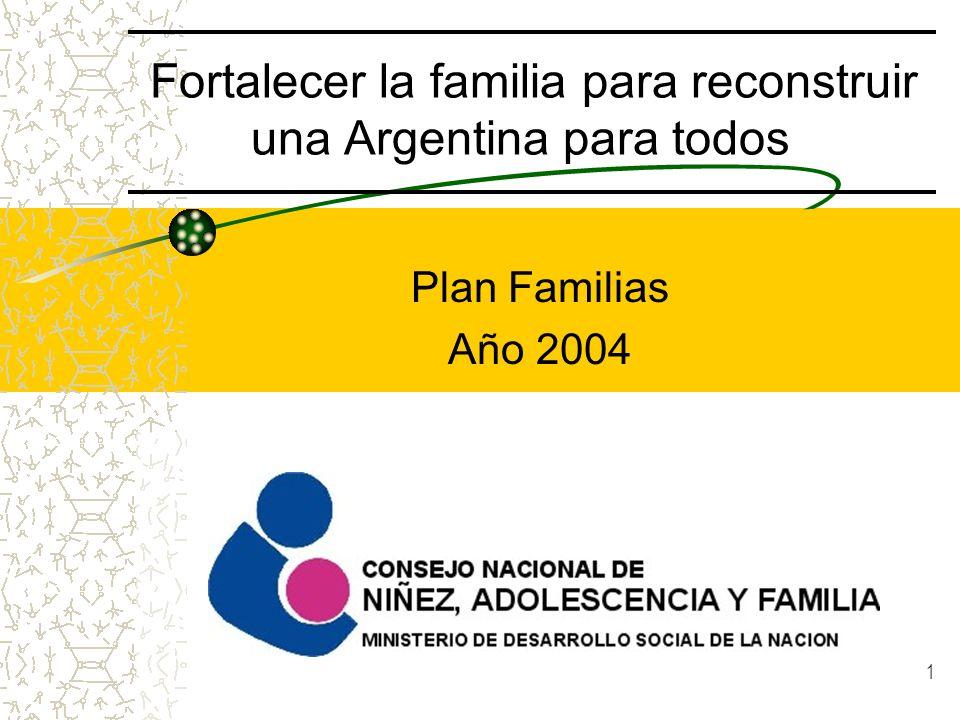 11 Componente III: Fortalecimiento Institucional y Promoción de Redes Objetivo I: Fortalecimiento de las Instituciones comunitarias para el desarrollo integral de la familia 1.