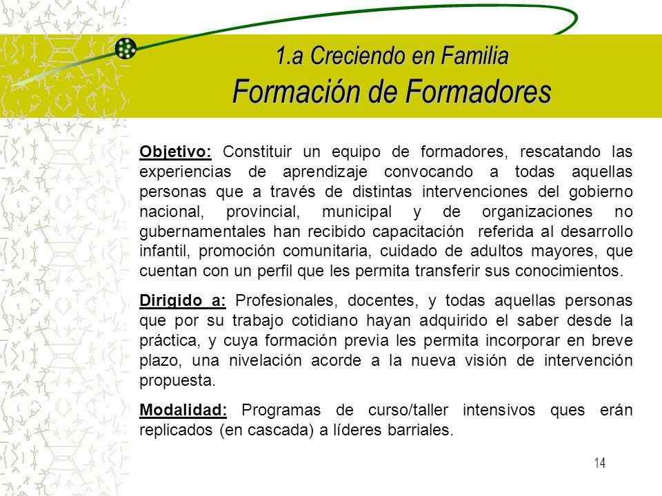 13 1.a Creciendo en Familia COMPONENTE I O bjetivo I: Promoción Social de la Familia 1.a Creciendo en Familia Objetivo: Fortalecer a la familia para e