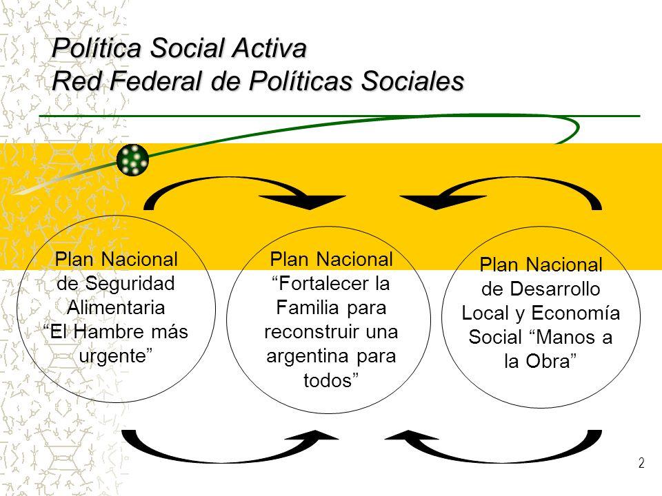 1 Fortalecer la familia para reconstruir una Argentina para todos Plan Familias Año 2004