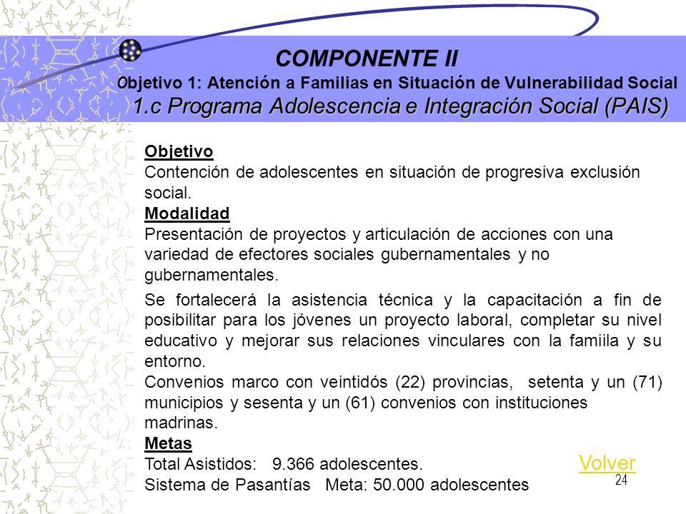 23 1.b Atención a beneficiarios de otros planes sociales COMPONENTE II O bjetivo 1: Atención a Familias en Situación de Vulnerabilidad Social 1.b Aten