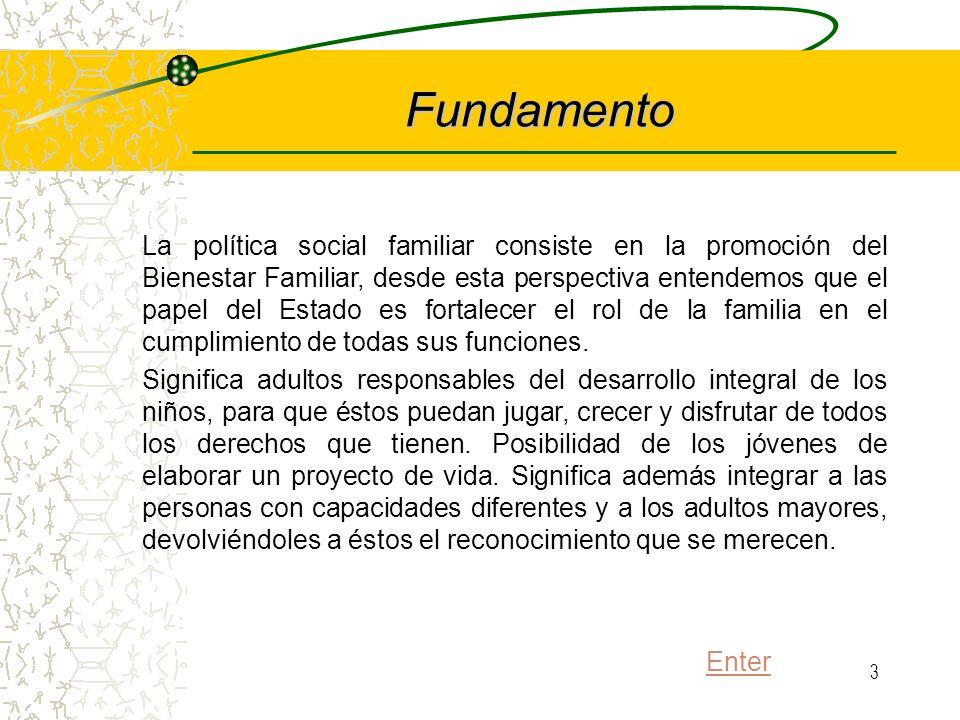 2 Política Social Activa Red Federal de Políticas Sociales Plan Nacional de Seguridad Alimentaria El Hambre más urgente Plan Nacional Fortalecer la Fa