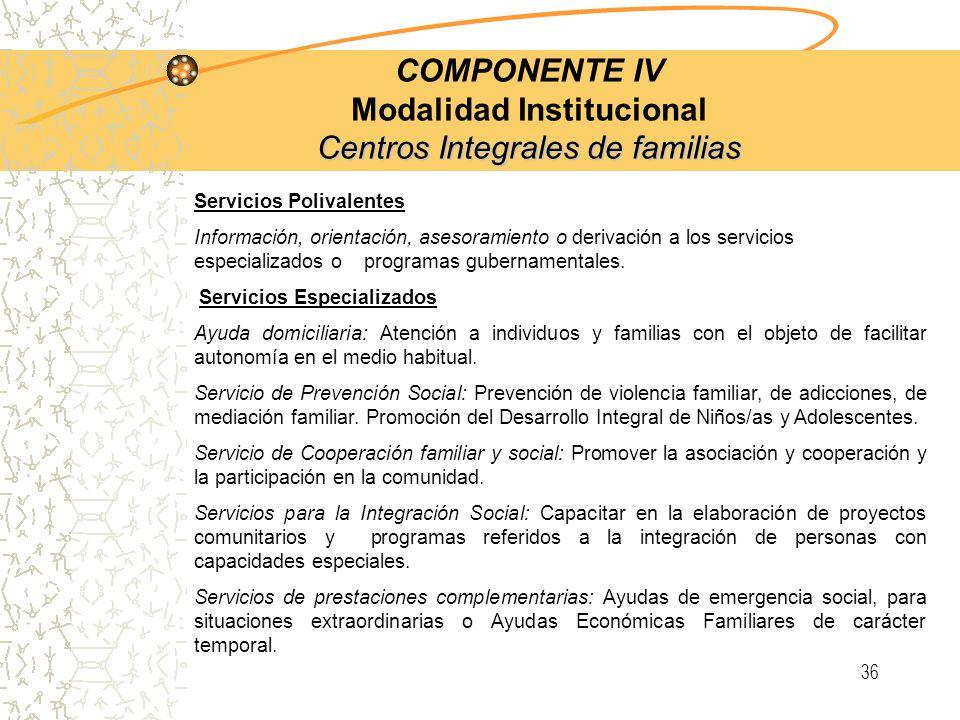 35 Nos proponemos... *Acercar las instituciones a la familia *Apoyar el desarrollo de sus potencialidades *Impulsar la participación de las familias e