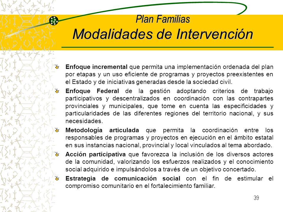 38 Plan Familias Fundamentos Desarrollo de políticas que faciliten la autonomía, bienestar y calidad de vida de las familias, unidad primaria donde se apoya el tejido social.