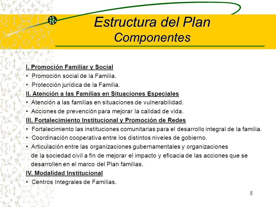 7 Objetivos Generales Fortalecer el rol de la Familia en todas sus funciones, apoyando a los adultos en su responsabilidad en el desarrollo integral d