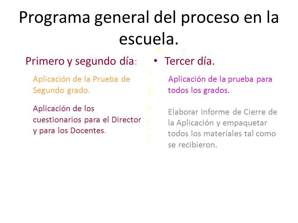 Personal participante en la organización de la aplicación en las escuelas: El Coordinadores de aplicación (CA).