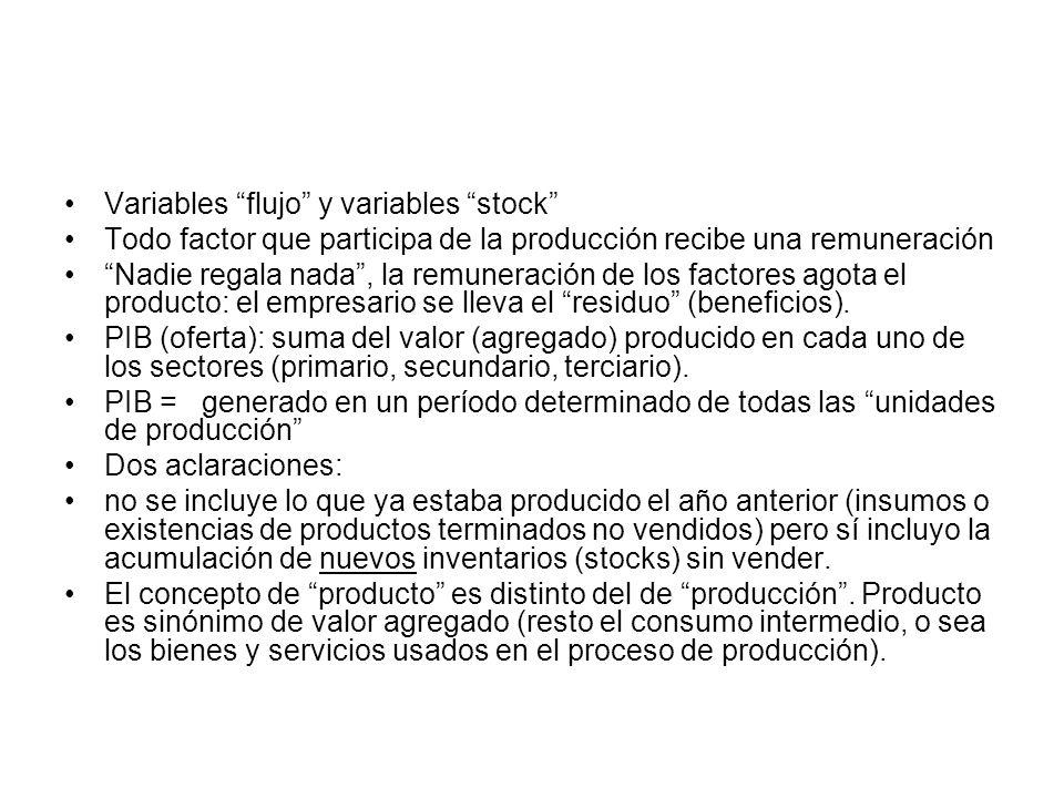 Variables flujo y variables stock Todo factor que participa de la producción recibe una remuneración Nadie regala nada, la remuneración de los factore