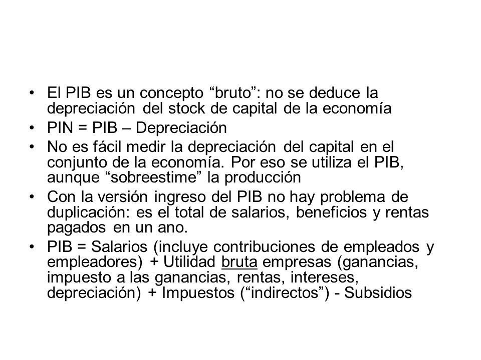 El PIB es un concepto bruto: no se deduce la depreciación del stock de capital de la economía PIN = PIB – Depreciación No es fácil medir la depreciaci