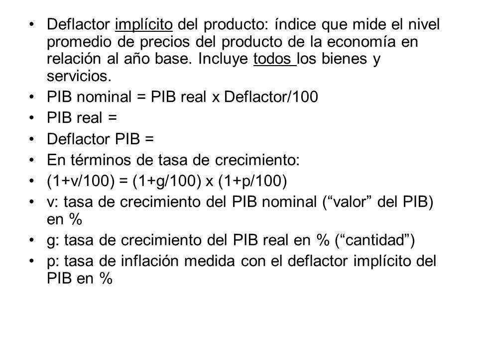 Deflactor implícito del producto: índice que mide el nivel promedio de precios del producto de la economía en relación al año base. Incluye todos los