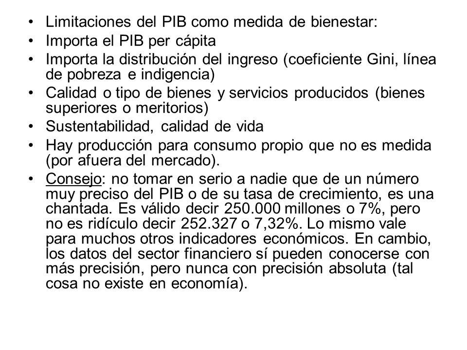 Limitaciones del PIB como medida de bienestar: Importa el PIB per cápita Importa la distribución del ingreso (coeficiente Gini, línea de pobreza e ind