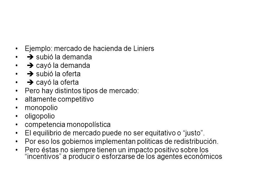 Ejemplo: mercado de hacienda de Liniers subió la demanda cayó la demanda subió la oferta cayó la oferta Pero hay distintos tipos de mercado: altamente