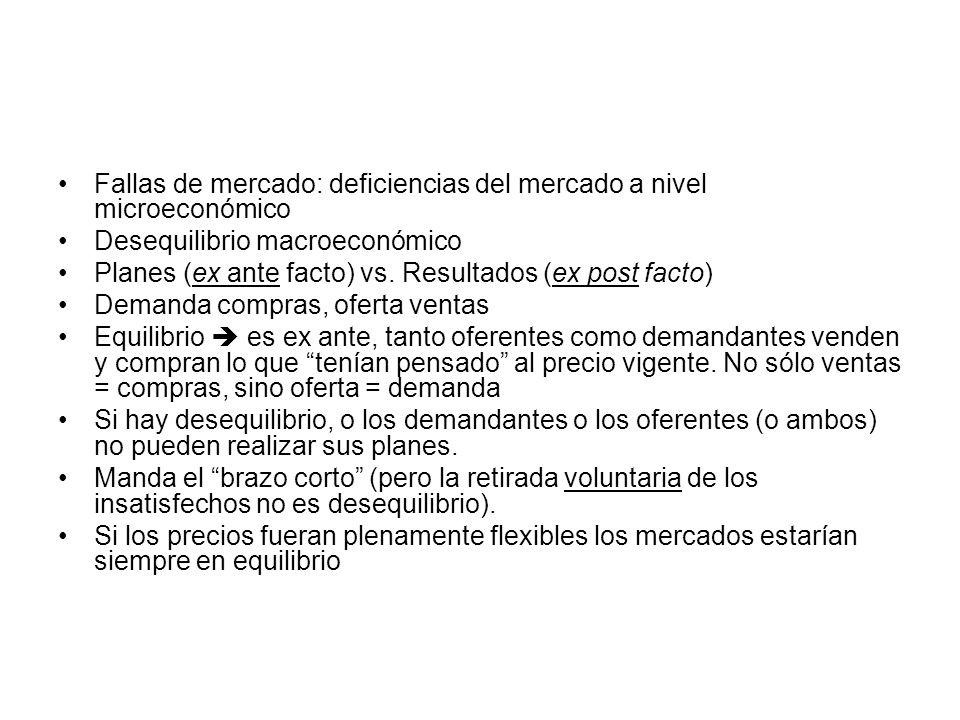 Fallas de mercado: deficiencias del mercado a nivel microeconómico Desequilibrio macroeconómico Planes (ex ante facto) vs. Resultados (ex post facto)
