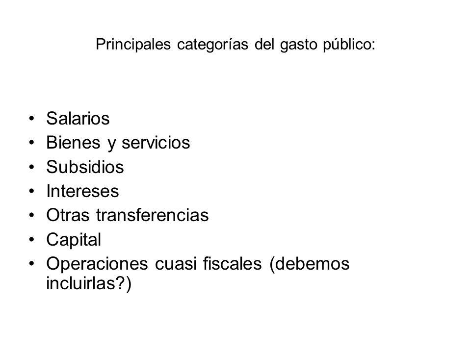 Principales categorías del gasto público: Salarios Bienes y servicios Subsidios Intereses Otras transferencias Capital Operaciones cuasi fiscales (deb