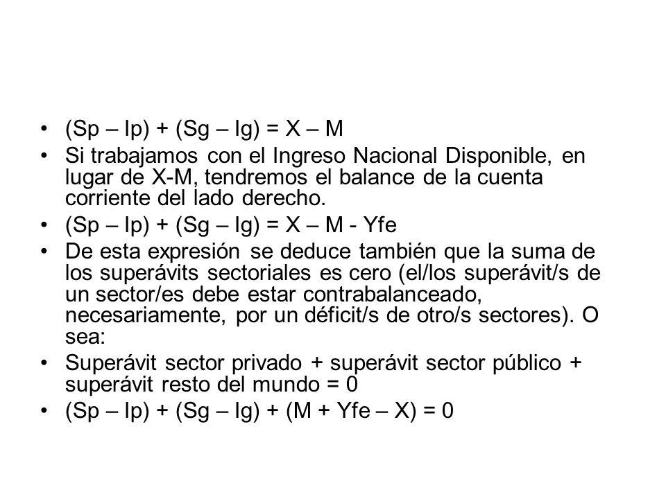 (Sp – Ip) + (Sg – Ig) = X – M Si trabajamos con el Ingreso Nacional Disponible, en lugar de X-M, tendremos el balance de la cuenta corriente del lado