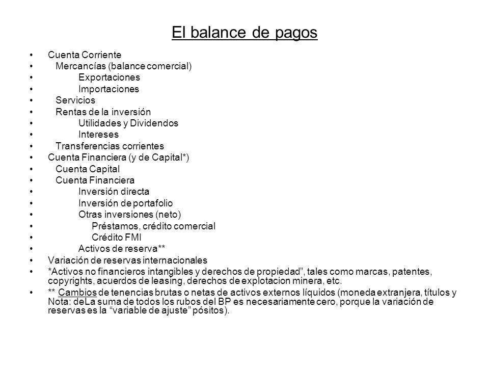 El balance de pagos Cuenta Corriente Mercancías (balance comercial) Exportaciones Importaciones Servicios Rentas de la inversión Utilidades y Dividend