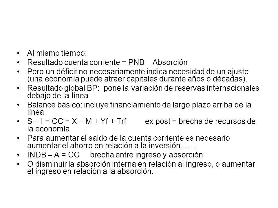 Al mismo tiempo: Resultado cuenta corriente = PNB – Absorción Pero un déficit no necesariamente indica necesidad de un ajuste (una economía puede atra
