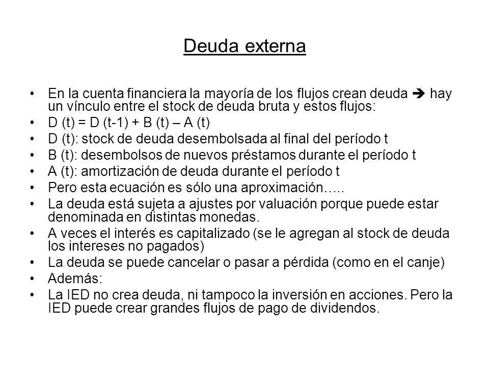 Deuda externa En la cuenta financiera la mayoría de los flujos crean deuda hay un vínculo entre el stock de deuda bruta y estos flujos: D (t) = D (t-1
