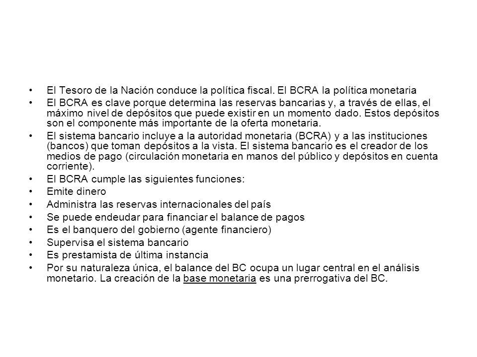 El Tesoro de la Nación conduce la política fiscal. El BCRA la política monetaria El BCRA es clave porque determina las reservas bancarias y, a través