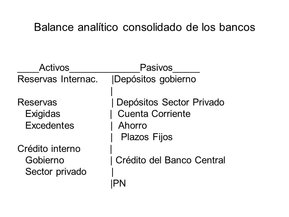 Balance analítico consolidado de los bancos ____Activos_____________Pasivos_____ Reservas Internac. |Depósitos gobierno | Reservas | Depósitos Sector