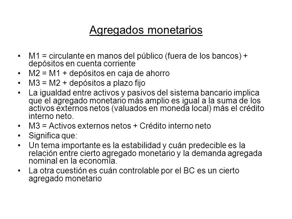 Agregados monetarios M1 = circulante en manos del público (fuera de los bancos) + depósitos en cuenta corriente M2 = M1 + depósitos en caja de ahorro