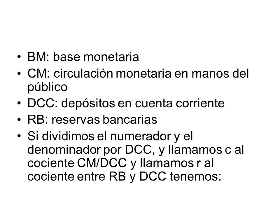 BM: base monetaria CM: circulación monetaria en manos del público DCC: depósitos en cuenta corriente RB: reservas bancarias Si dividimos el numerador