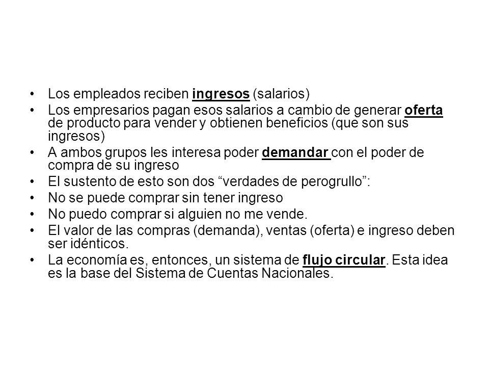 Los empleados reciben ingresos (salarios) Los empresarios pagan esos salarios a cambio de generar oferta de producto para vender y obtienen beneficios