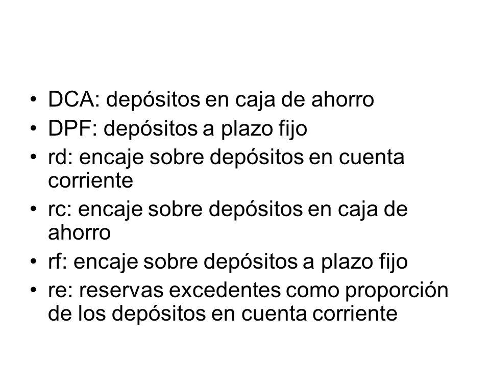 DCA: depósitos en caja de ahorro DPF: depósitos a plazo fijo rd: encaje sobre depósitos en cuenta corriente rc: encaje sobre depósitos en caja de ahor