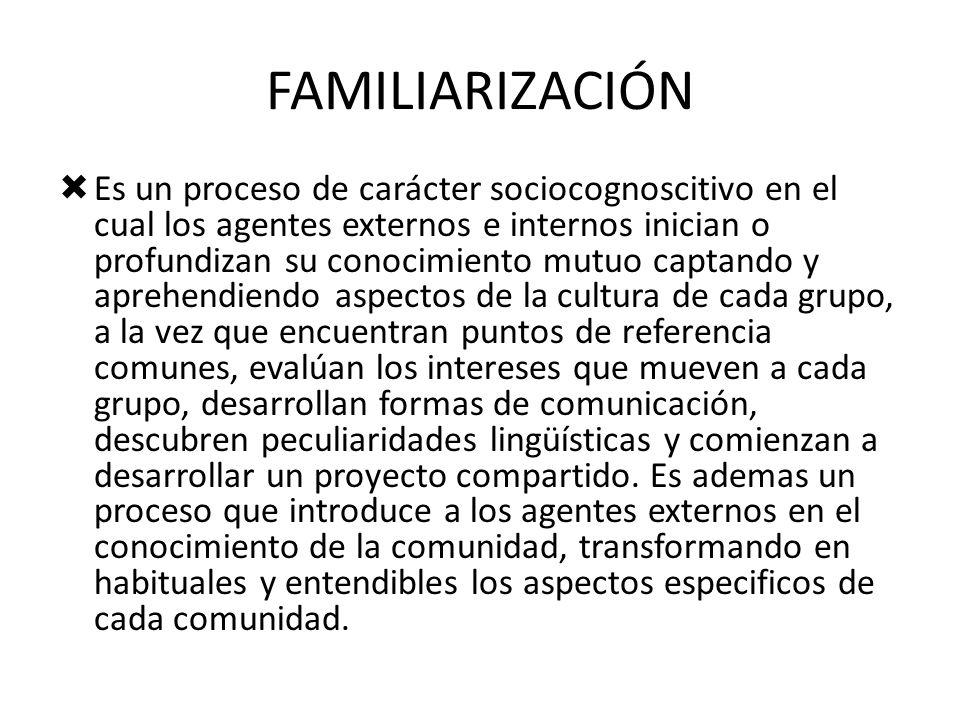 FAMILIARIZACIÓN Es un proceso de carácter sociocognoscitivo en el cual los agentes externos e internos inician o profundizan su conocimiento mutuo cap