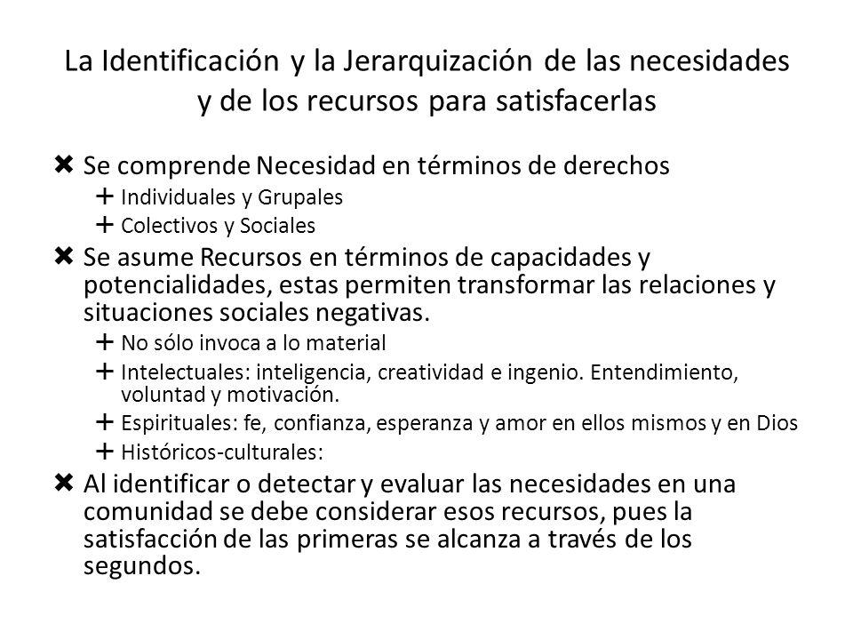 La Identificación y la Jerarquización de las necesidades y de los recursos para satisfacerlas Se comprende Necesidad en términos de derechos Individua