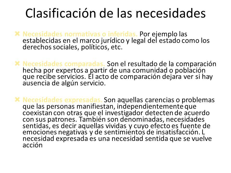 Clasificación de las necesidades Necesidades normativas o inferidas. Por ejemplo las establecidas en el marco jurídico y legal del estado como los der