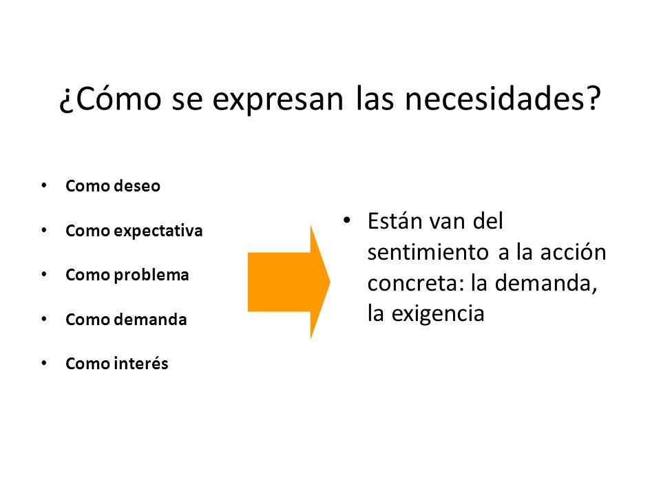 ¿Cómo se expresan las necesidades? Como deseo Como expectativa Como problema Como demanda Como interés Están van del sentimiento a la acción concreta: