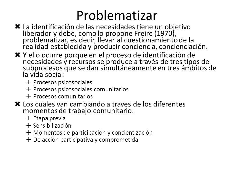 Problematizar La identificación de las necesidades tiene un objetivo liberador y debe, como lo propone Freire (1970), problematizar, es decir, llevar