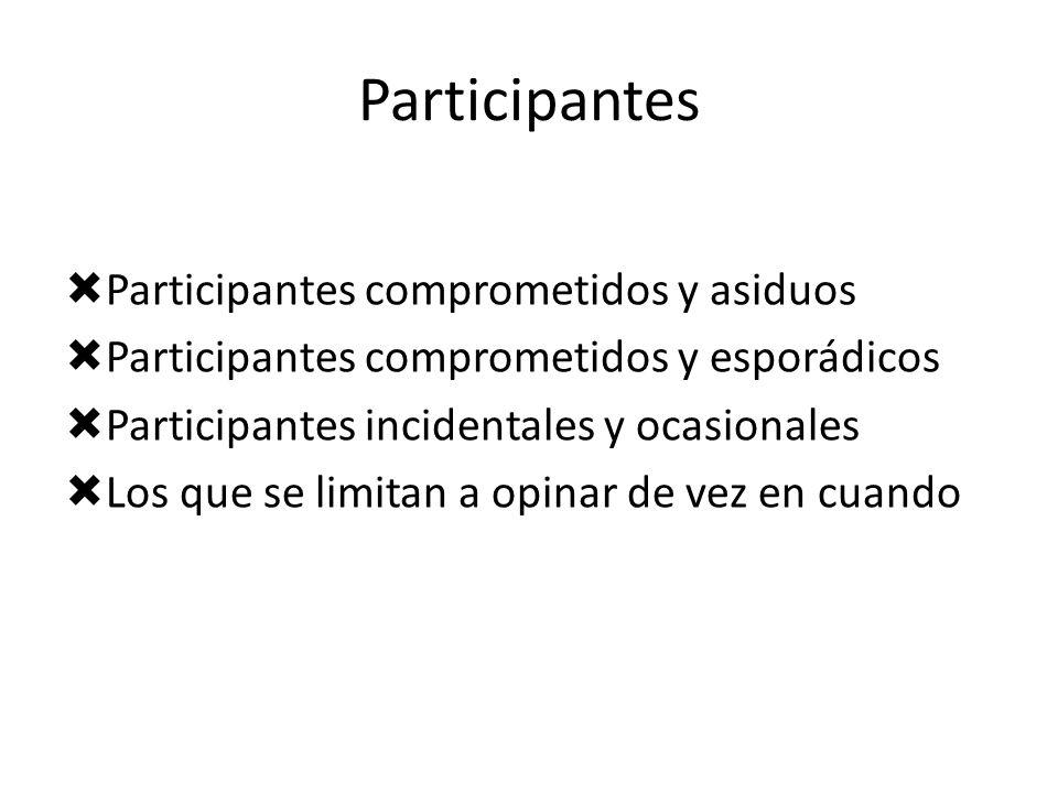 Participantes Participantes comprometidos y asiduos Participantes comprometidos y esporádicos Participantes incidentales y ocasionales Los que se limi