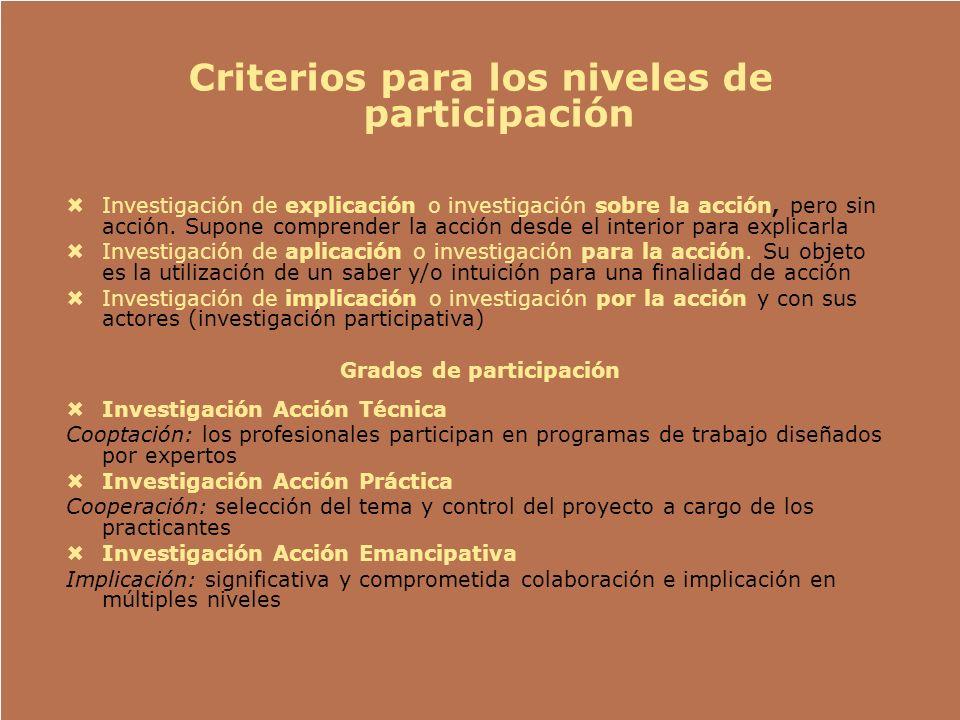 Criterios para los niveles de participación Investigación de explicación o investigación sobre la acción, pero sin acción. Supone comprender la acción