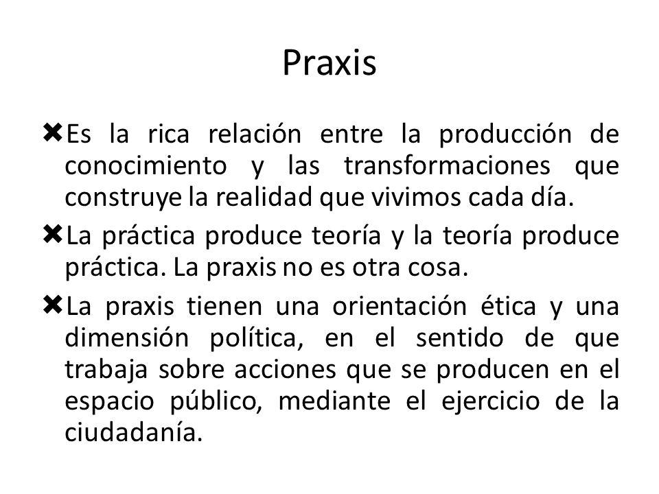 Praxis Es la rica relación entre la producción de conocimiento y las transformaciones que construye la realidad que vivimos cada día. La práctica prod
