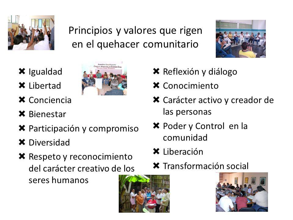 Principios y valores que rigen en el quehacer comunitario Igualdad Libertad Conciencia Bienestar Participación y compromiso Diversidad Respeto y recon