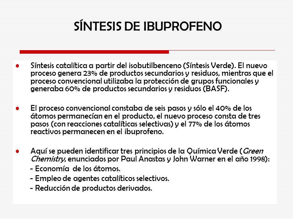 SÍNTESIS DE IBUPROFENO Síntesis catalítica a partir del isobutilbenceno (Síntesis Verde). El nuevo proceso genera 23% de productos secundarios y resid