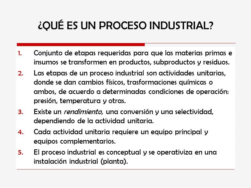 ¿QUÉ ES UN PROCESO INDUSTRIAL? 1.Conjunto de etapas requeridas para que las materias primas e insumos se transformen en productos, subproductos y resi