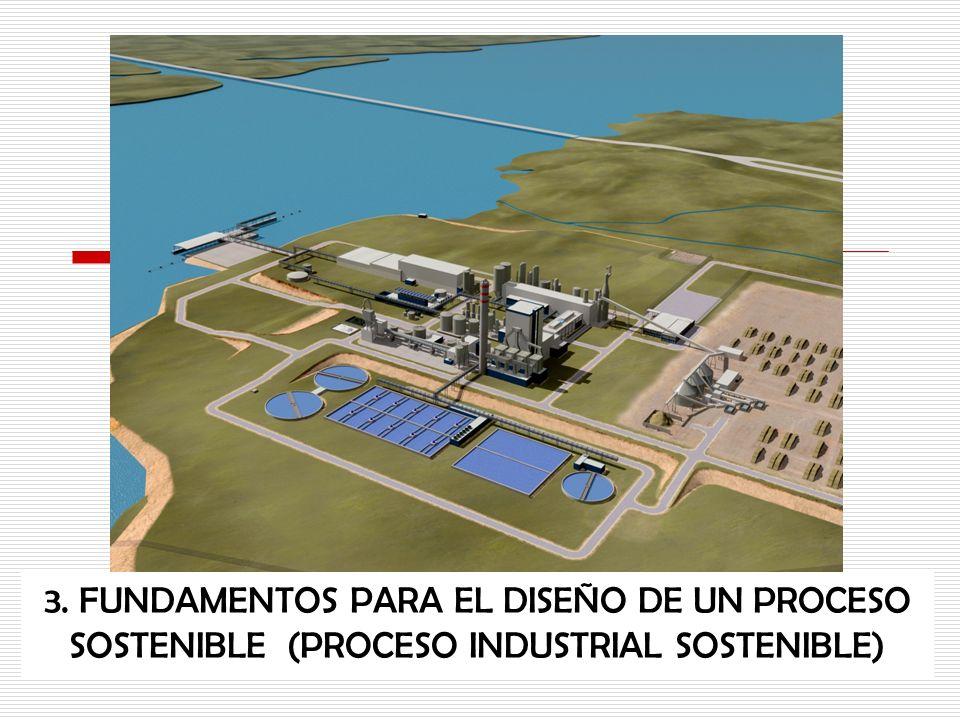 ELABORACIÓN DE PAPEL PULPA BLANQUEADA MEZCLADO REFINACIÓN REGULACIÓN DE CONSISTENCIA LAMINACIÓN SECADO PAPEL AGUA AGUAS BLANCAS AGUA ADITIVOS ACABADO ENERGÍA energía AGENTE