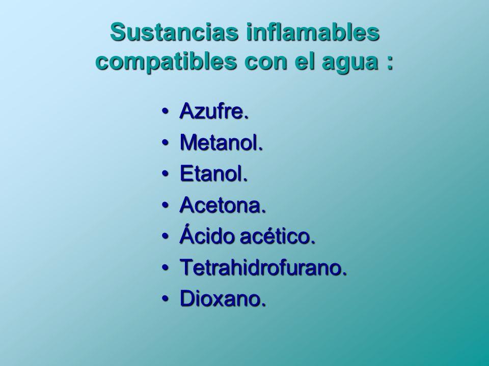 Sustancias inflamables compatibles con el agua : Azufre.Azufre. Metanol.Metanol. Etanol.Etanol. Acetona.Acetona. Ácido acético.Ácido acético. Tetrahid