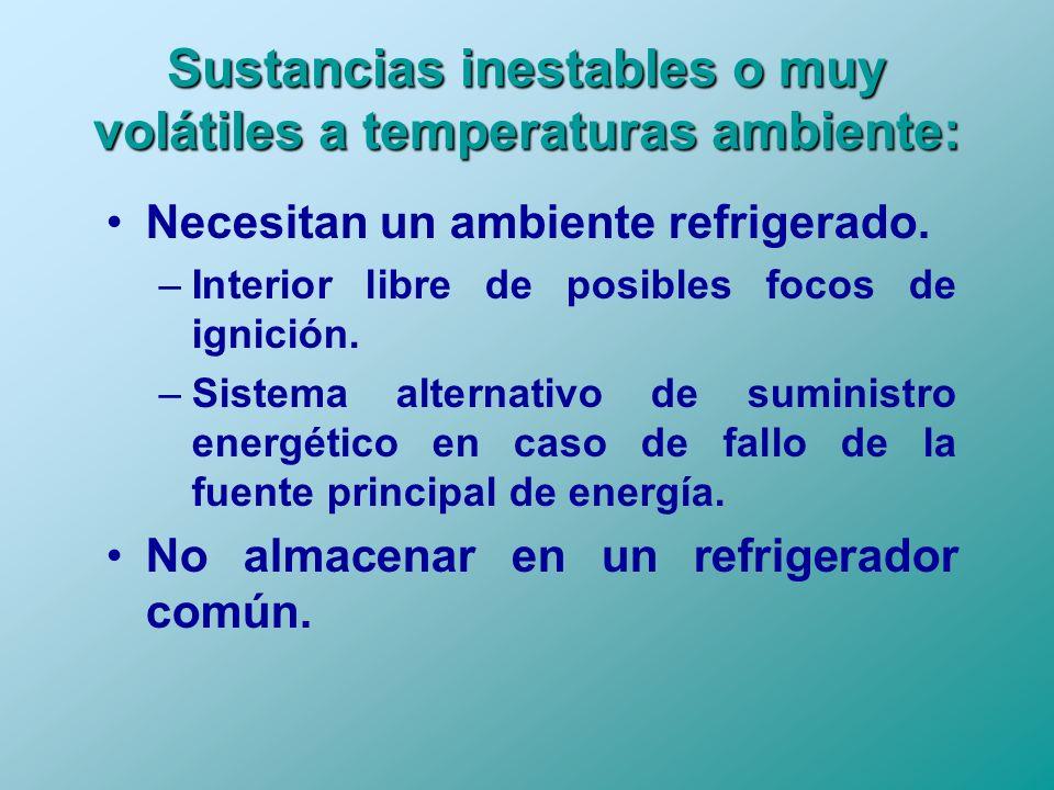 Sustancias inestables o muy volátiles a temperaturas ambiente: Necesitan un ambiente refrigerado. –Interior libre de posibles focos de ignición. –Sist