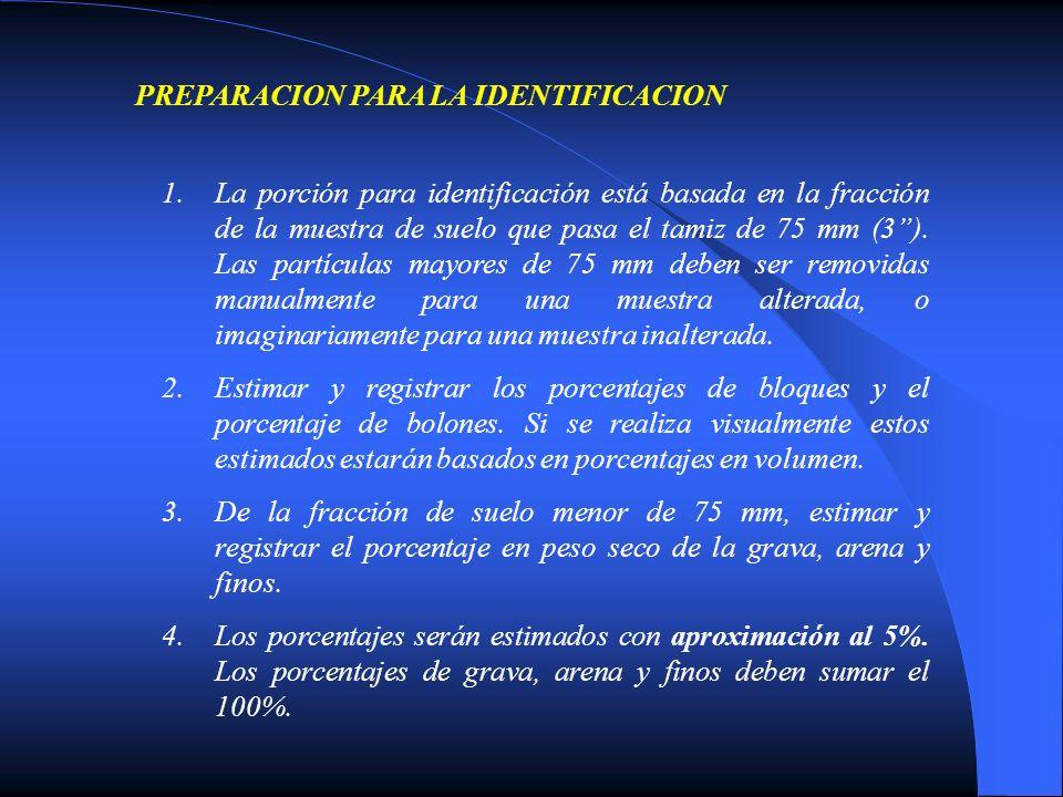 PREPARACION PARA LA IDENTIFICACION 1.La porción para identificación está basada en la fracción de la muestra de suelo que pasa el tamiz de 75 mm (3).
