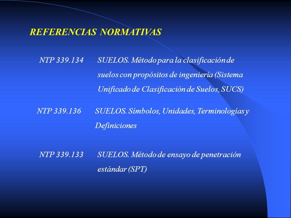REFERENCIAS NORMATIVAS NTP 339.134SUELOS. Método para la clasificación de suelos con propósitos de ingeniería (Sistema Unificado de Clasificación de S