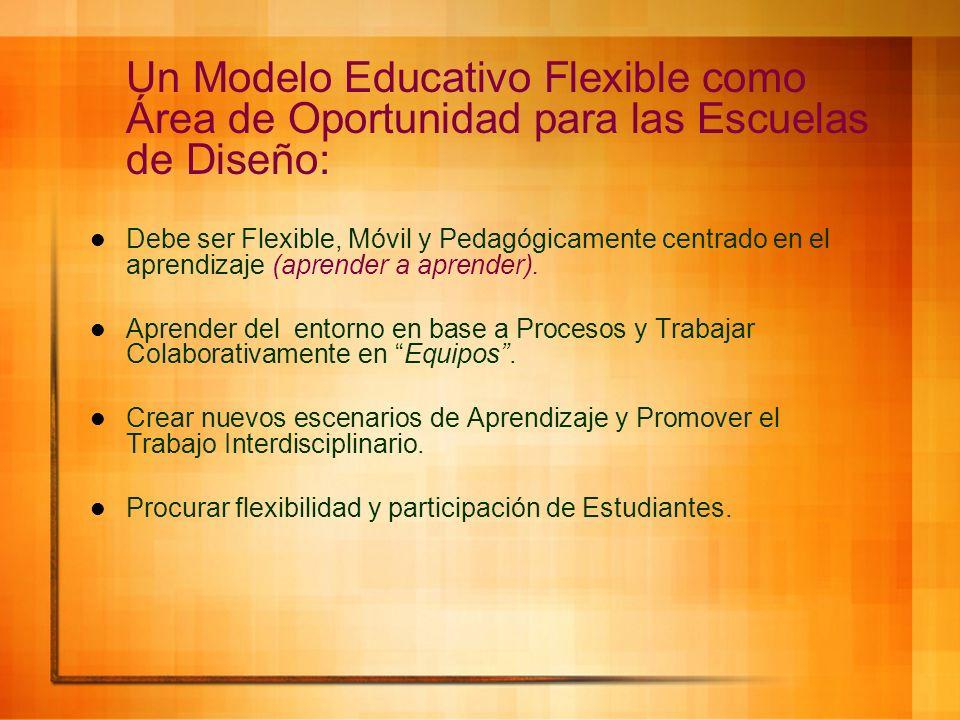 Un Modelo Educativo Flexible como Área de Oportunidad para las Escuelas de Diseño: Debe ser Flexible, Móvil y Pedagógicamente centrado en el aprendiza