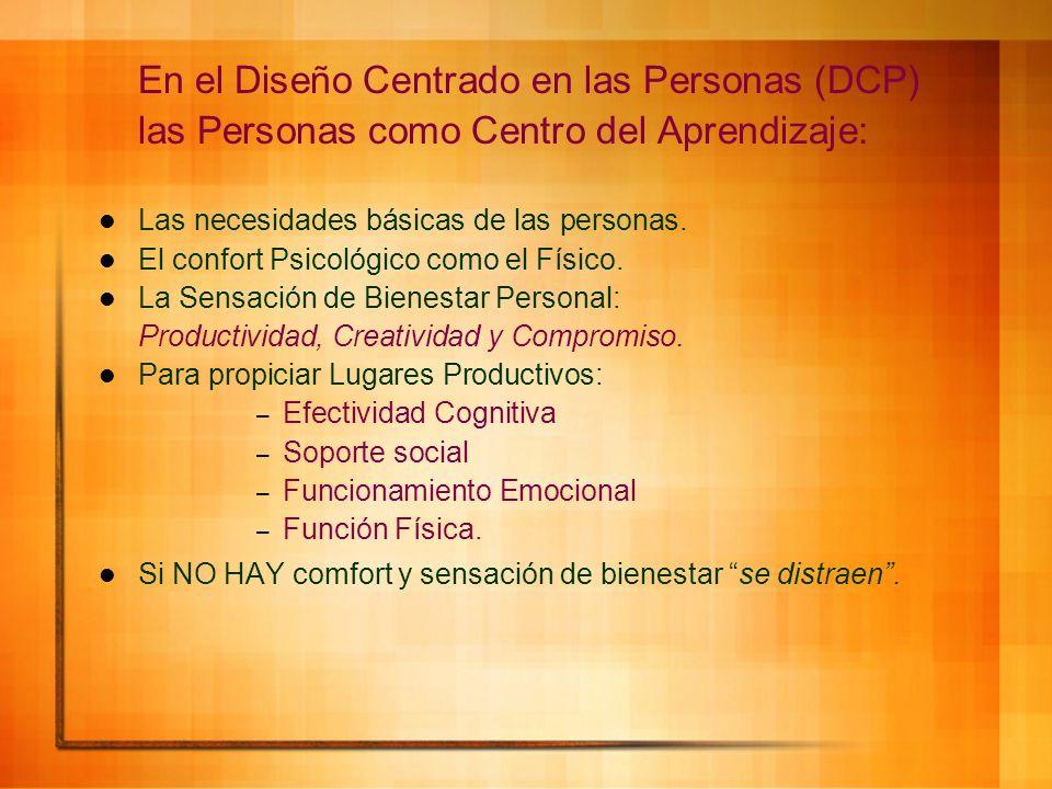 En el Diseño Centrado en las Personas (DCP) las Personas como Centro del Aprendizaje: Las necesidades básicas de las personas. El confort Psicológico