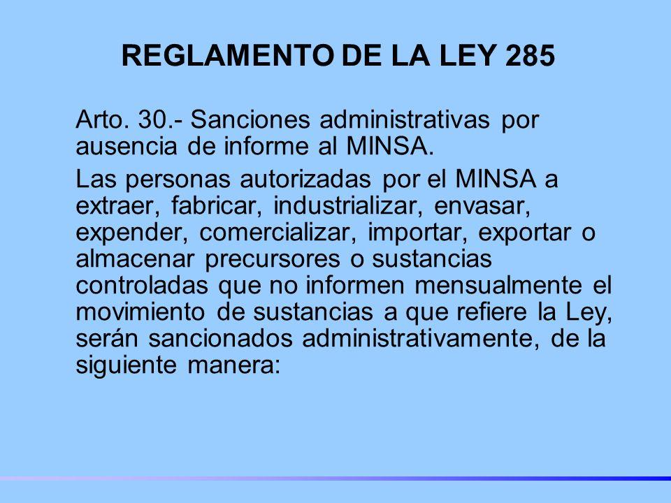 REGLAMENTO DE LA LEY 285 Arto.30.- Sanciones administrativas por ausencia de informe al MINSA.
